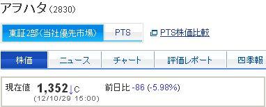 アヲハタの株価