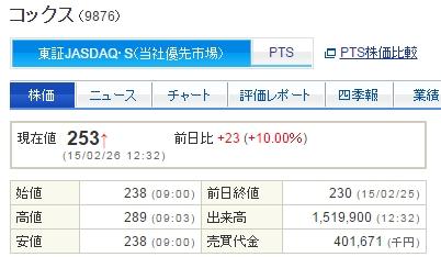 コックスの株価上昇